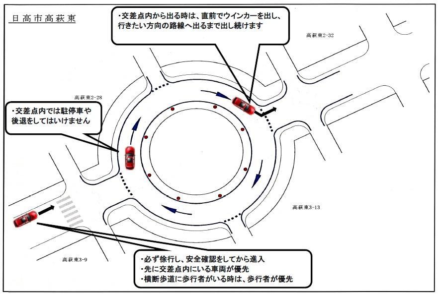 La ilustración de la carrera de un coche, el vehículo dos-de ruedas