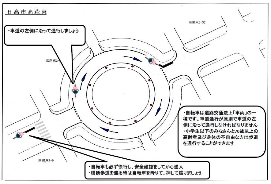 La ilustración de la carrera por bicicleta